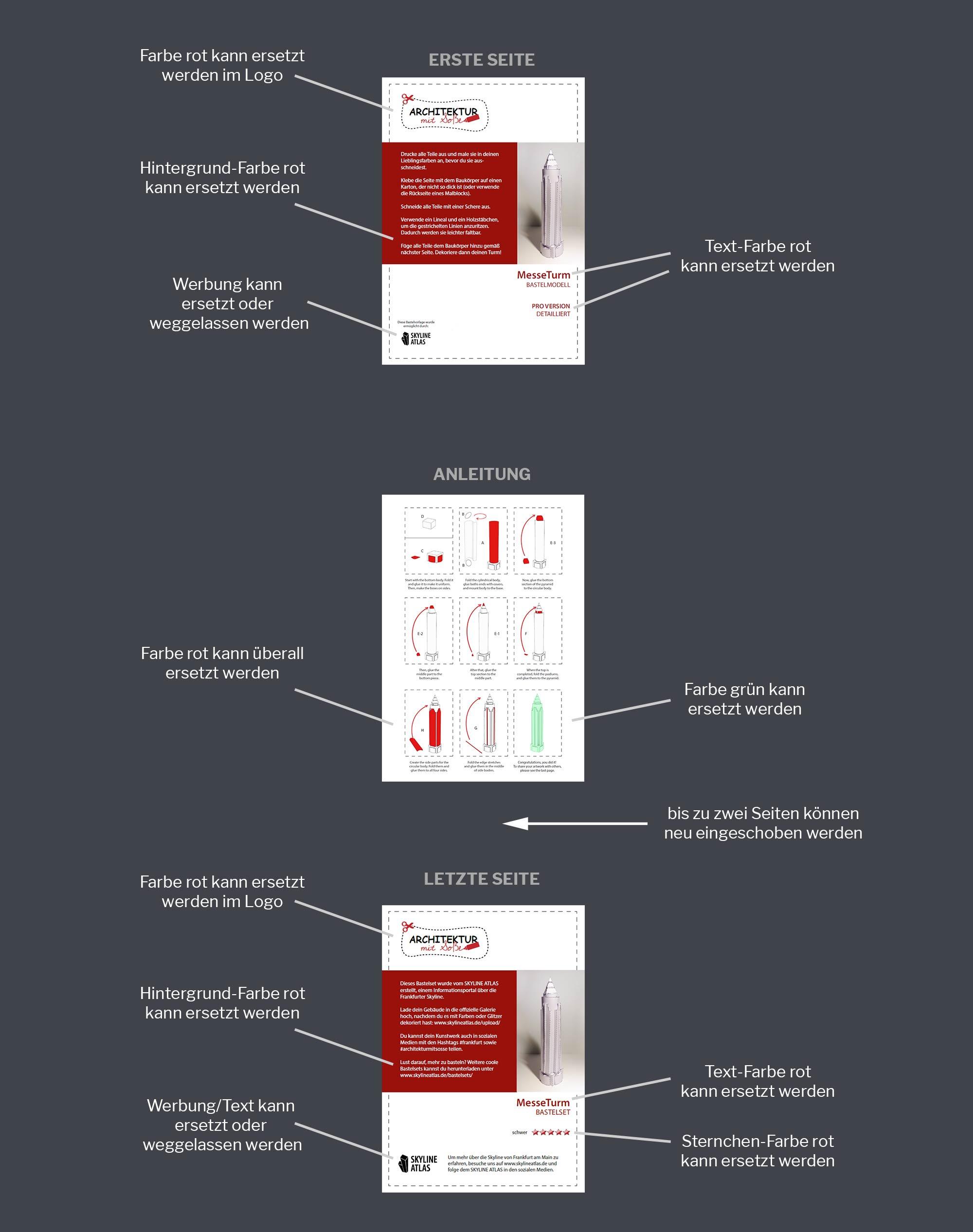 Gestaltungsrichtlinie Bastelmodell ARCHITEKTUR mit Soße