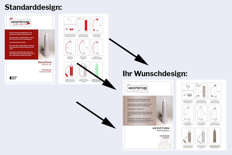 Standard Design vs Wunschdesign